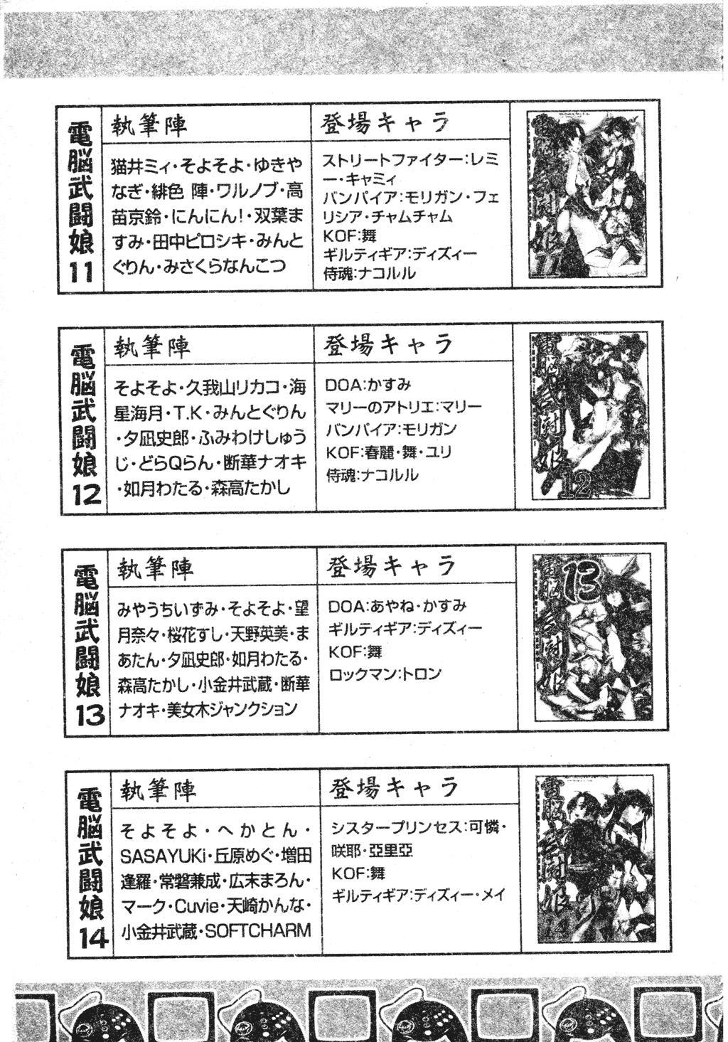 DenNow Koihime Collection 7 185