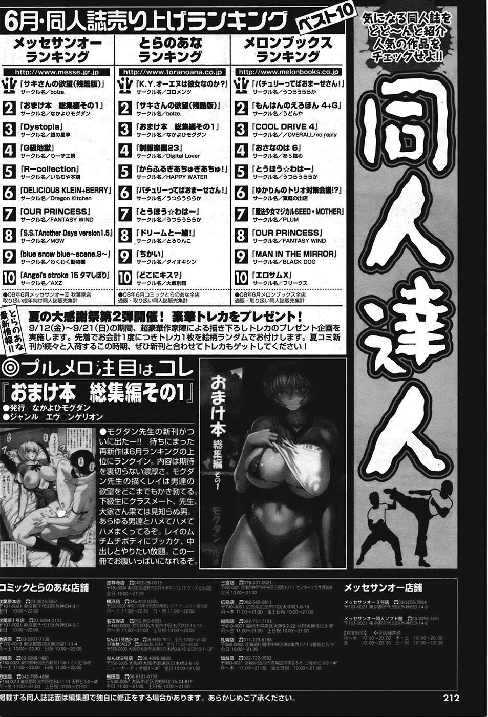 Comic Purumelo 2008-10 Vol.22 211
