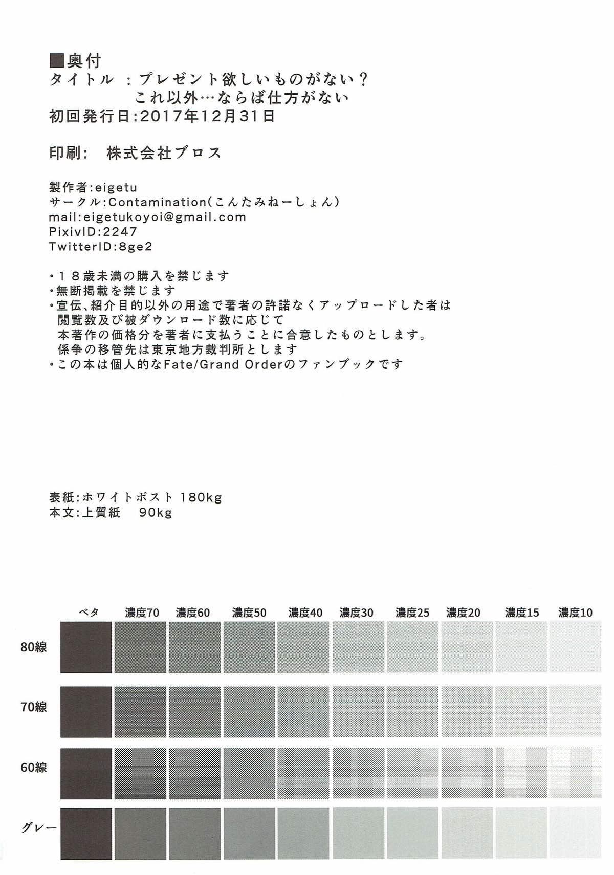 Present Hoshii Mono ga nai? Kore Igai... Naraba Shikata ga Nai 17