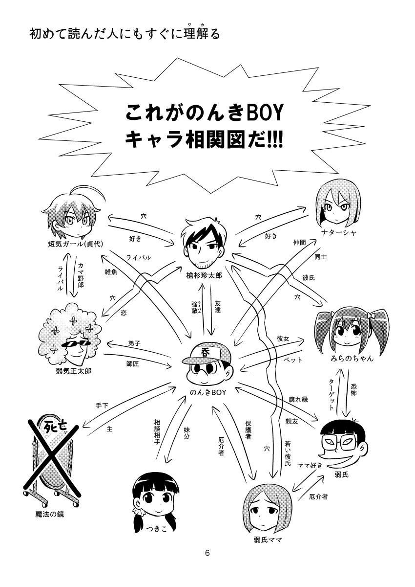 Nonki BOY Ch. 1-33 39